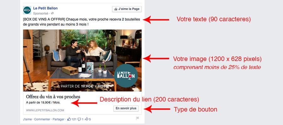 anatomie d'une pub facebook