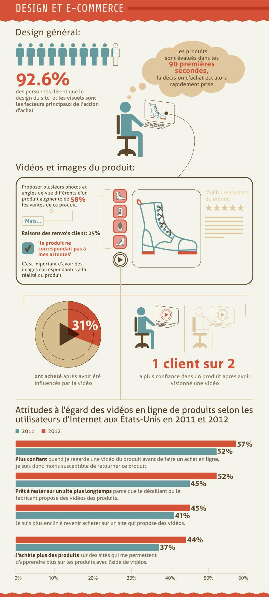 comportement-consommateur-e-commerce2
