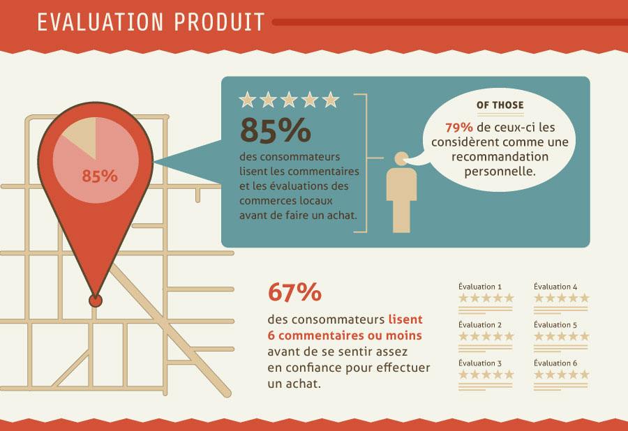 comportement-consommateur-e-commerce3