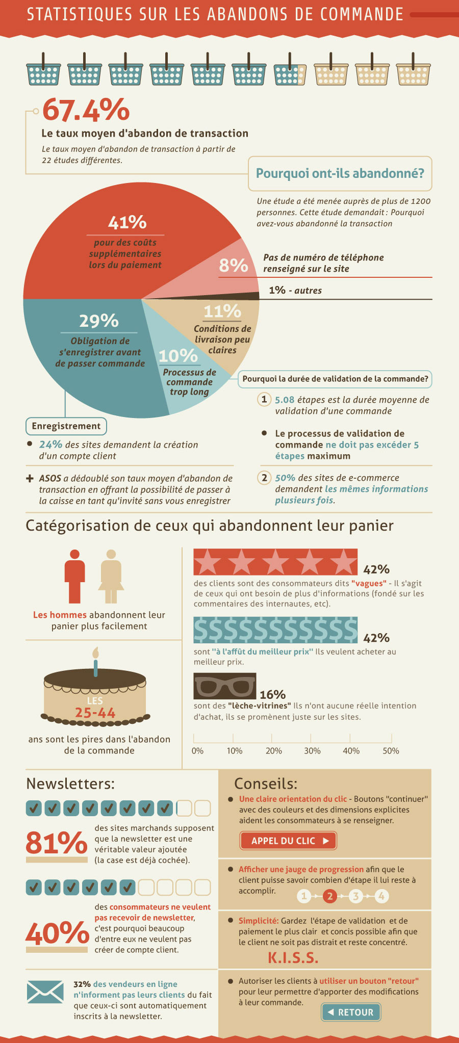 comportement-consommateur-e-commerce4