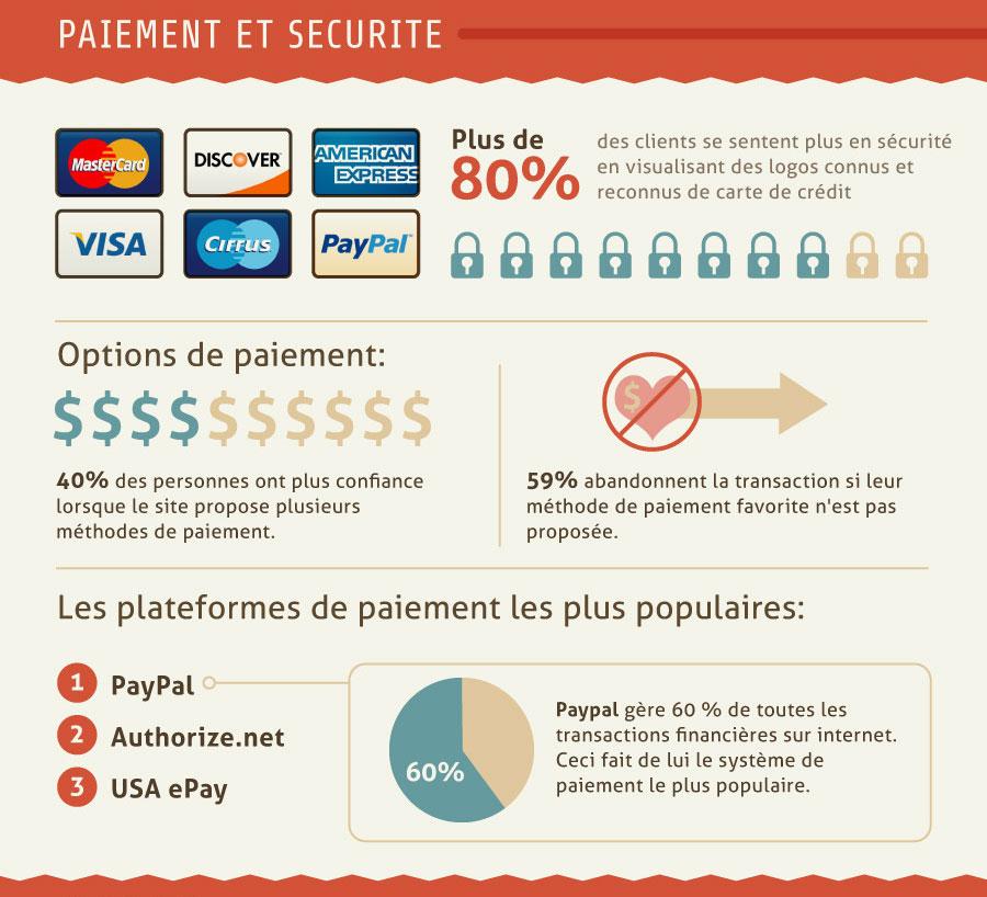 comportement-consommateur-e-commerce7