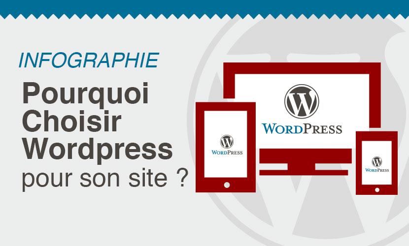 Pourquoi choisir WordPress pour son site ?